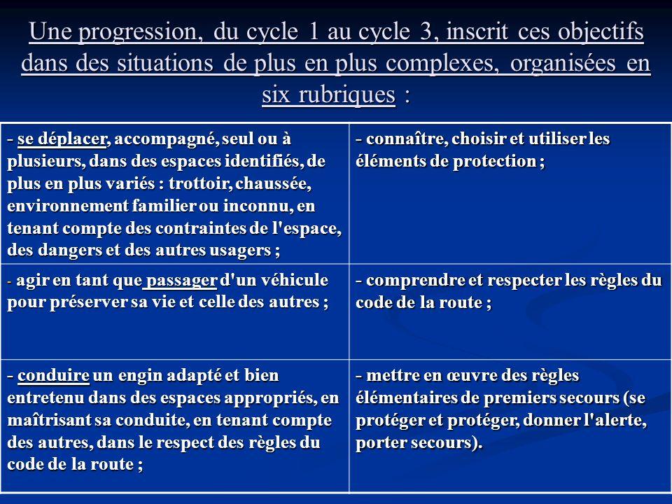 Une progression, du cycle 1 au cycle 3, inscrit ces objectifs dans des situations de plus en plus complexes, organisées en six rubriques : - se déplac