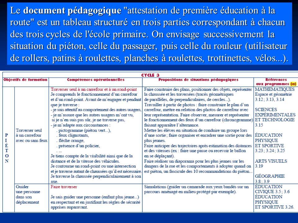 Le document pédagogique
