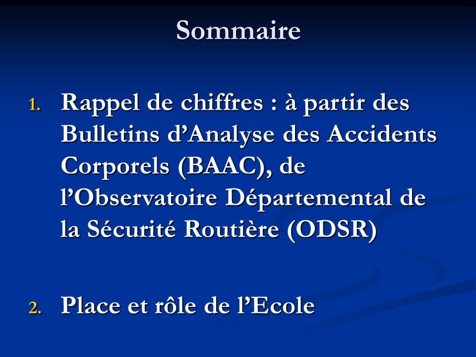Sommaire 1. Rappel de chiffres : à partir des Bulletins dAnalyse des Accidents Corporels (BAAC), de lObservatoire Départemental de la Sécurité Routièr