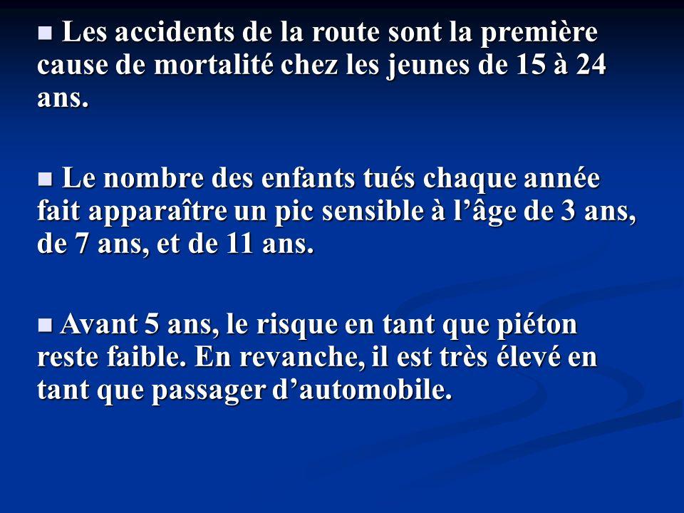 Les accidents de la route sont la première cause de mortalité chez les jeunes de 15 à 24 ans. Les accidents de la route sont la première cause de mort