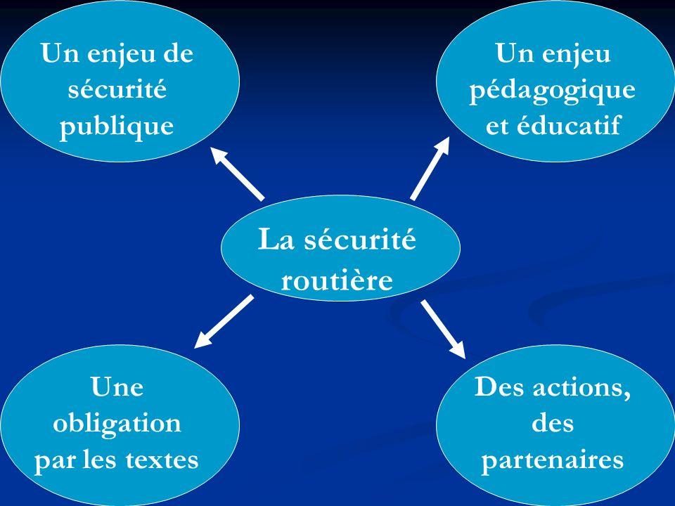 La sécurité routière Un enjeu de sécurité publique Un enjeu pédagogique et éducatif Une obligation par les textes Des actions, des partenaires