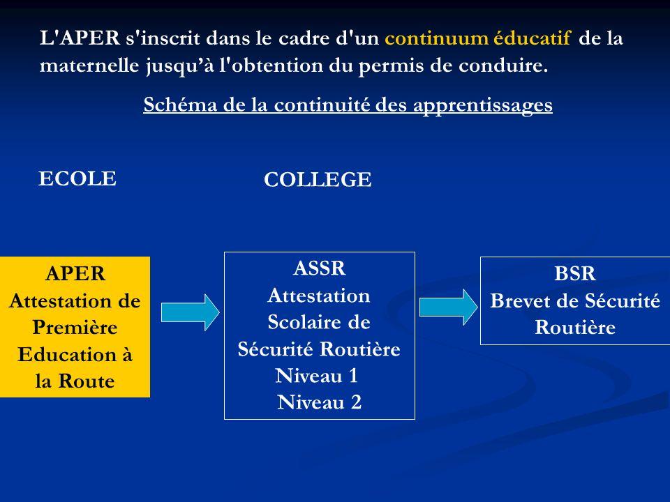 L'APER s'inscrit dans le cadre d'un continuum éducatif de la maternelle jusquà l'obtention du permis de conduire. APER Attestation de Première Educati