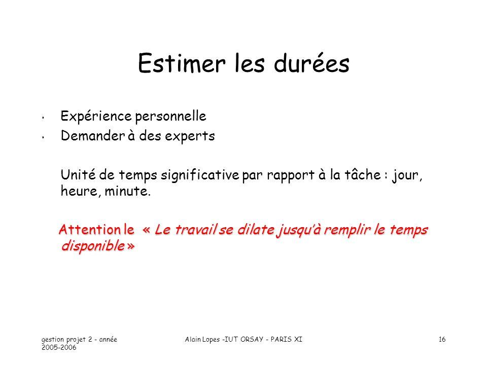 gestion projet 2 - année 2005-2006 Alain Lopes -IUT ORSAY - PARIS XI16 Estimer les durées Expérience personnelle Demander à des experts Unité de temps significative par rapport à la tâche : jour, heure, minute.
