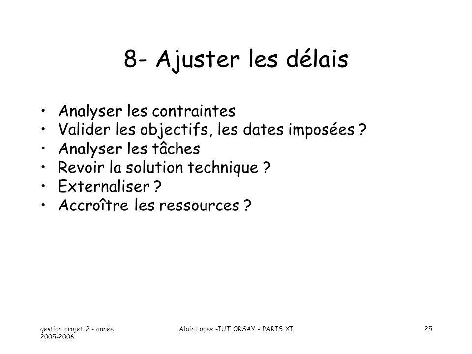 gestion projet 2 - année 2005-2006 Alain Lopes -IUT ORSAY - PARIS XI25 8- Ajuster les délais Analyser les contraintes Valider les objectifs, les dates imposées .