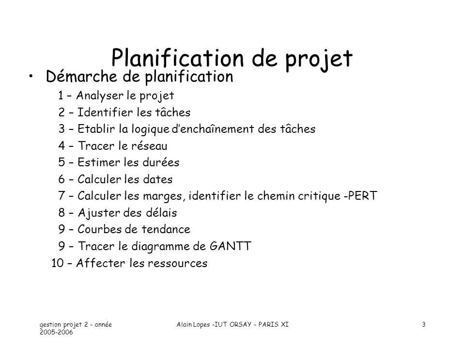gestion projet 2 - année 2005-2006 Alain Lopes -IUT ORSAY - PARIS XI34 Diagramme de GANTT Nivellement : limiter le nombre de ressources, ce qui, en général allonge la durée du projet.