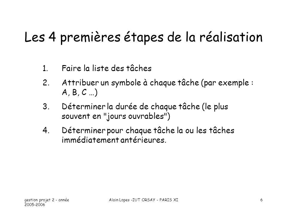 gestion projet 2 - année 2005-2006 Alain Lopes -IUT ORSAY - PARIS XI6 Les 4 premières étapes de la réalisation 1.Faire la liste des tâches 2.Attribuer un symbole à chaque tâche (par exemple : A, B, C …) 3.Déterminer la durée de chaque tâche (le plus souvent en jours ouvrables ) 4.Déterminer pour chaque tâche la ou les tâches immédiatement antérieures.