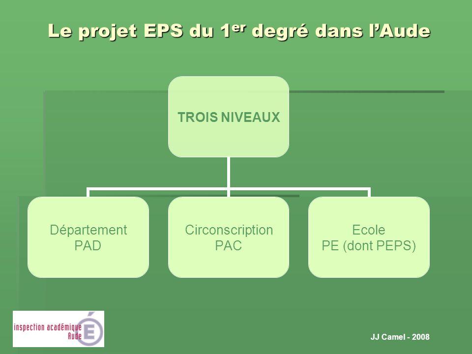 JJ Camel - 2008 Le projet EPS du 1 er degré dans lAude TROIS NIVEAUX Département PAD Circonscription PAC Ecole PE (dont PEPS)