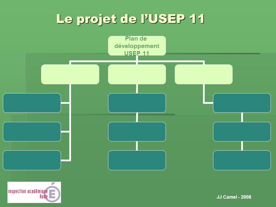 JJ Camel - 2008 Le projet de lUSEP 11 Plan de développement USEP 11