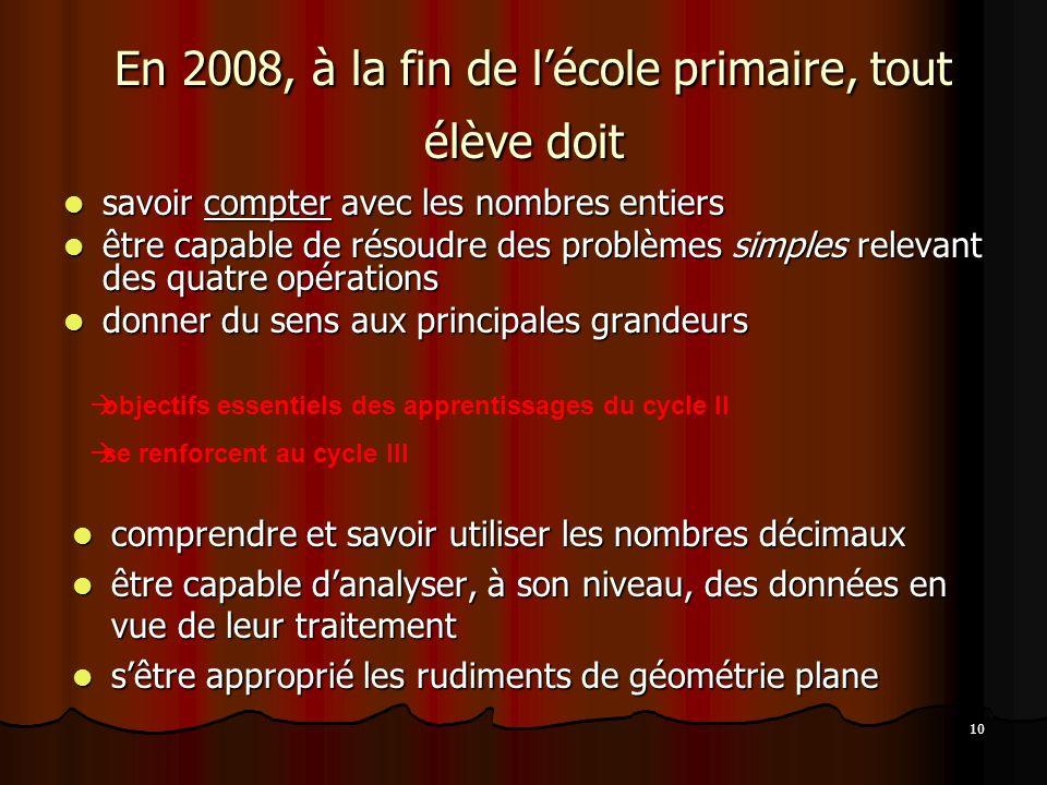 10 En 2008, à la fin de lécole primaire, tout élève doit En 2008, à la fin de lécole primaire, tout élève doit savoir compter avec les nombres entiers