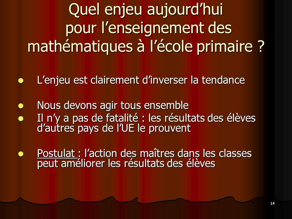 14 Quel enjeu aujourdhui pour lenseignement des mathématiques à lécole primaire ? Lenjeu est clairement dinverser la tendance Lenjeu est clairement di