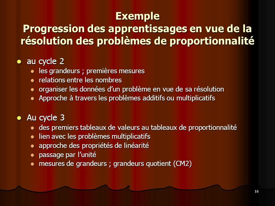 16 Exemple Progression des apprentissages en vue de la résolution des problèmes de proportionnalité au cycle 2 au cycle 2 les grandeurs ; premières me