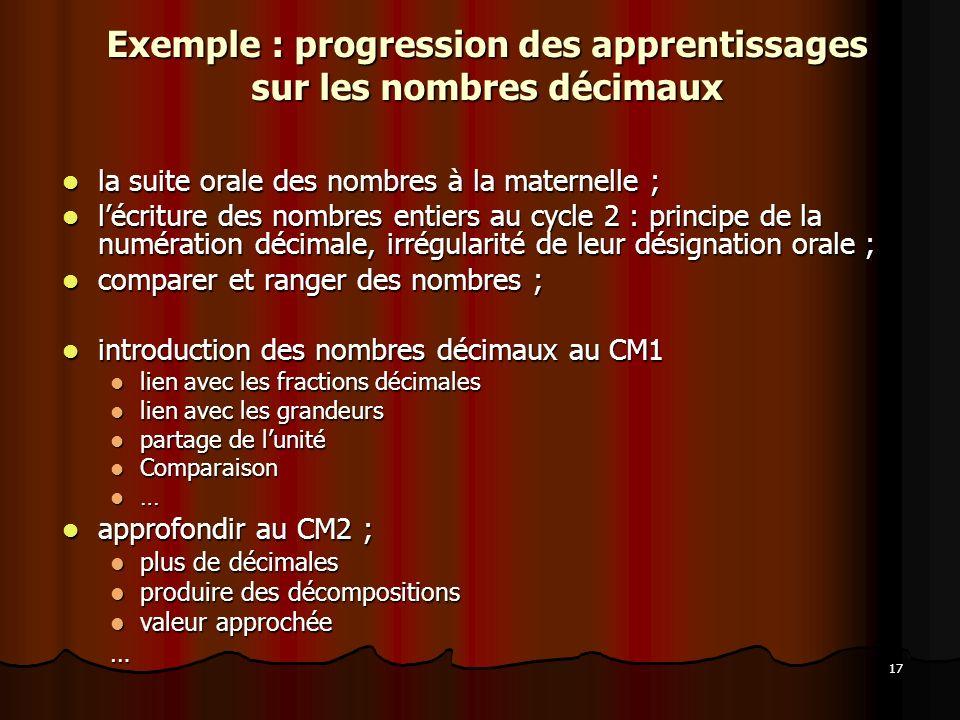 17 Exemple : progression des apprentissages sur les nombres décimaux la suite orale des nombres à la maternelle ; la suite orale des nombres à la mate
