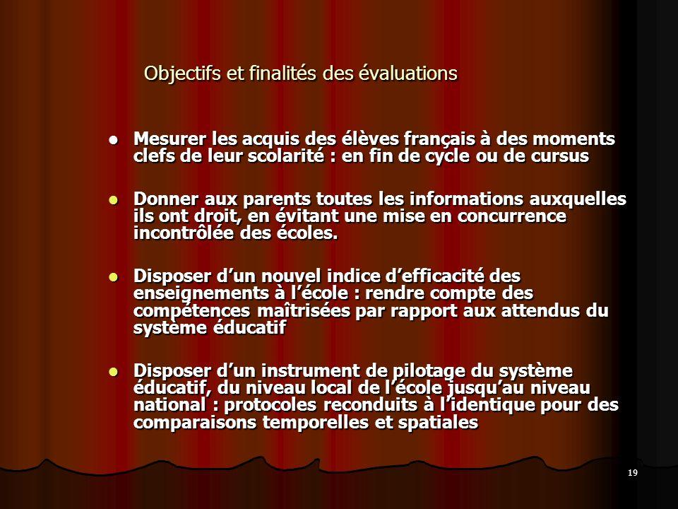 19 Objectifs et finalités des évaluations Mesurer les acquis des élèves français à des moments clefs de leur scolarité : en fin de cycle ou de cursus
