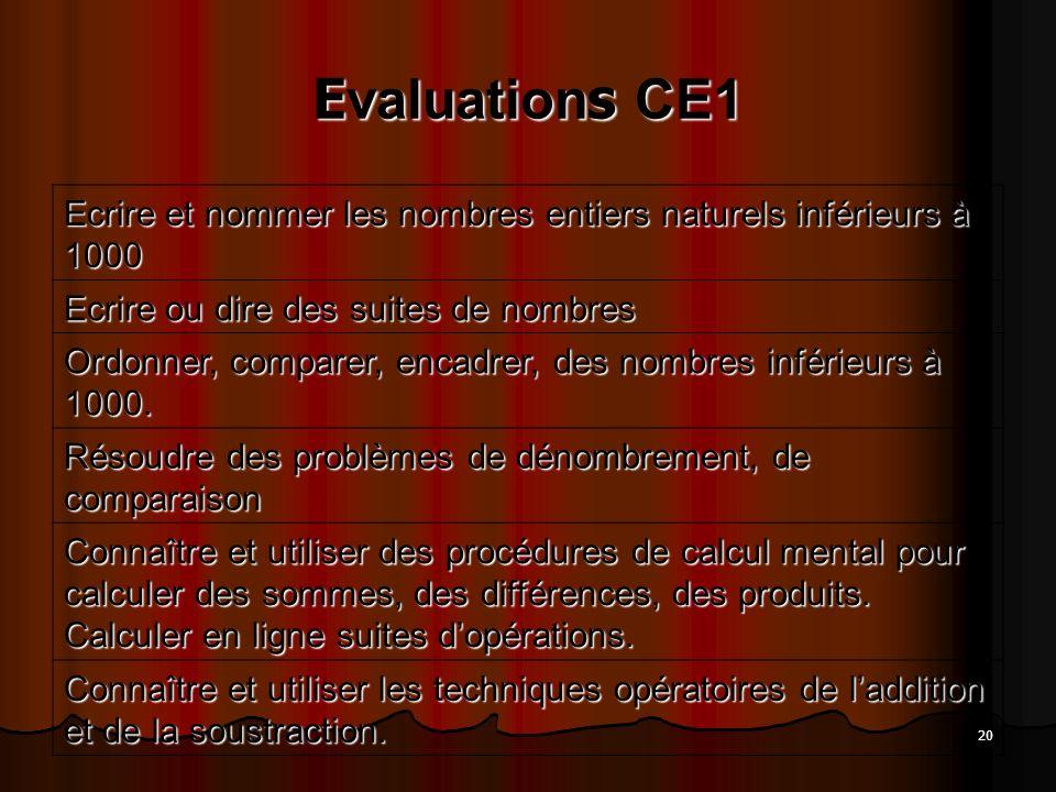 20 E valuation s CE1 Ecrire et nommer les nombres entiers naturels inférieurs à 1000 Ecrire ou dire des suites de nombres Ordonner, comparer, encadrer