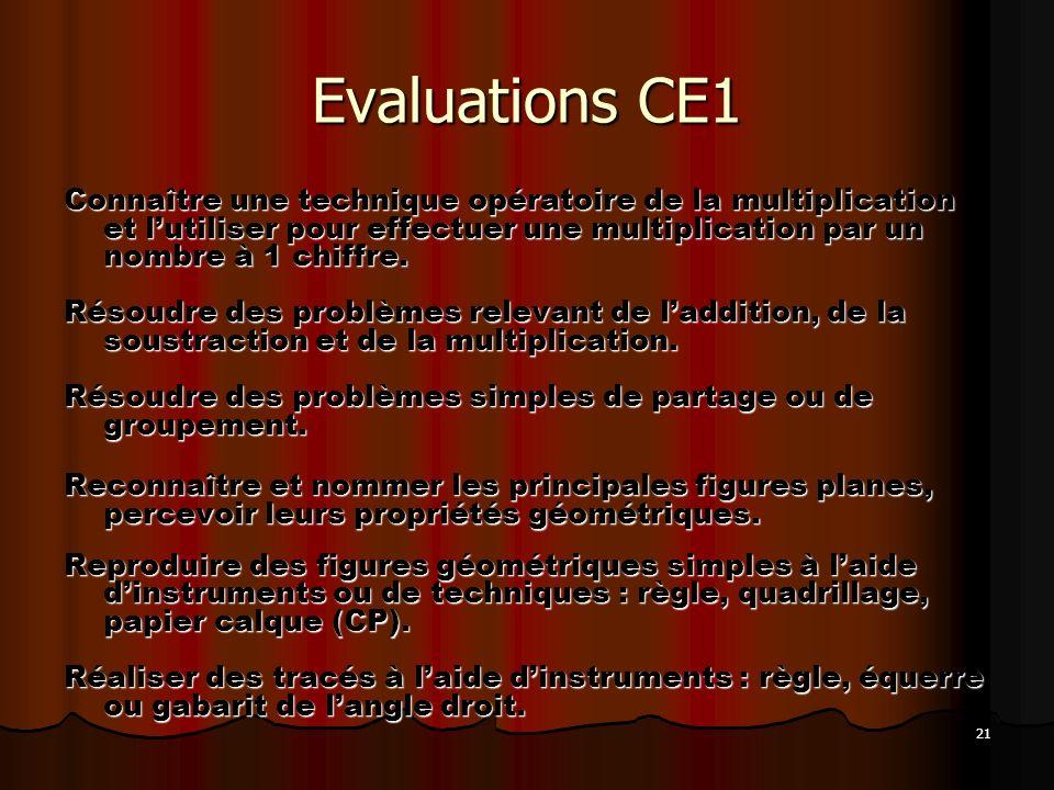 21 Evaluations CE1 Connaître une technique opératoire de la multiplication et lutiliser pour effectuer une multiplication par un nombre à 1 chiffre. R