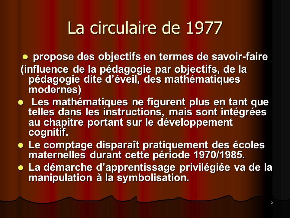 5 La circulaire de 1977 propose des objectifs en termes de savoir-faire propose des objectifs en termes de savoir-faire (influence de la pédagogie par
