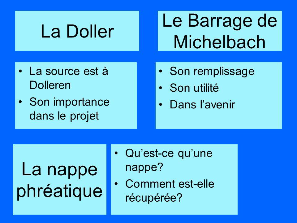 La Doller La source est à Dolleren Son importance dans le projet Son remplissage Son utilité Dans lavenir Le Barrage de Michelbach La nappe phréatique