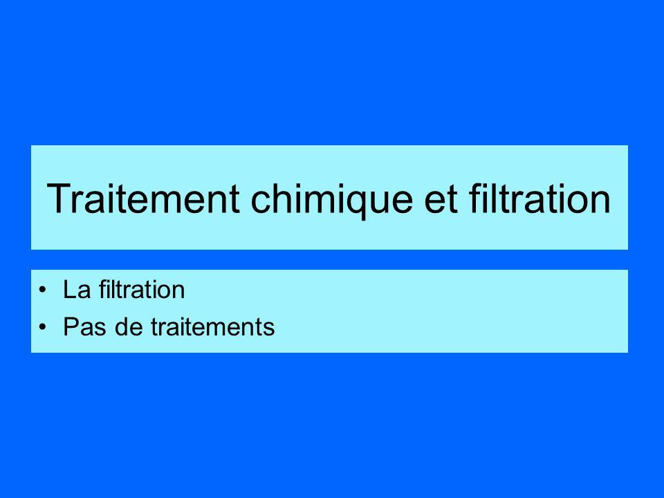 La filtration Pas de traitements Traitement chimique et filtration