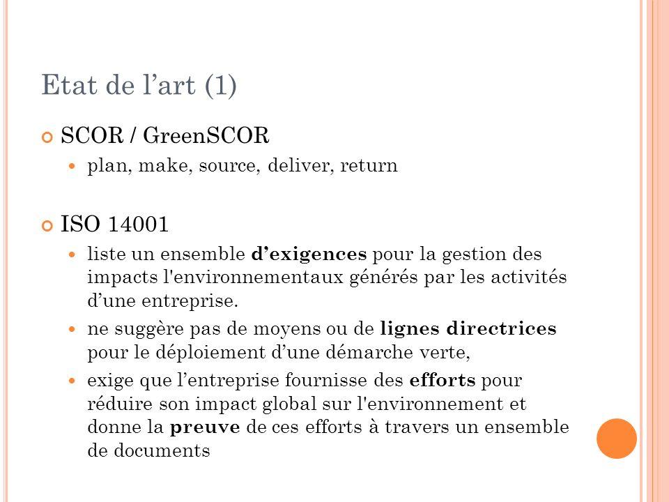 Etat de lart (1) SCOR / GreenSCOR plan, make, source, deliver, return ISO 14001 liste un ensemble dexigences pour la gestion des impacts l'environneme