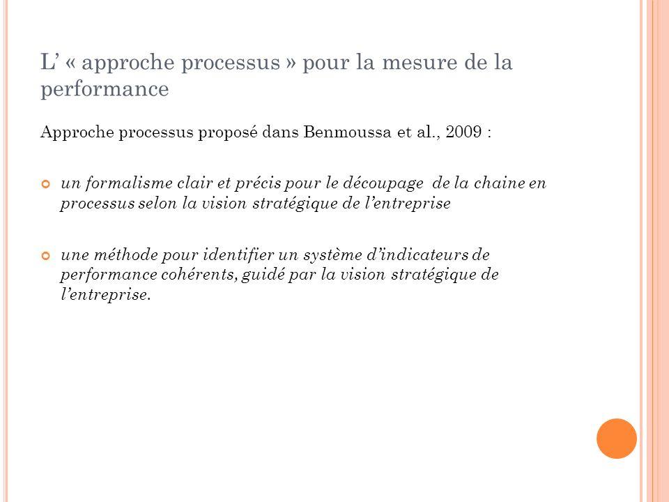 L « approche processus » pour la mesure de la performance Approche processus proposé dans Benmoussa et al., 2009 : un formalisme clair et précis pour