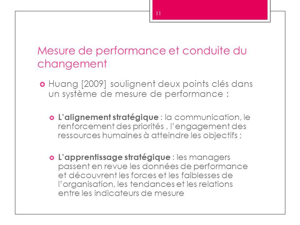 Mesure de performance et conduite du changement Huang [2009] soulignent deux points clés dans un système de mesure de performance : Lalignement straté