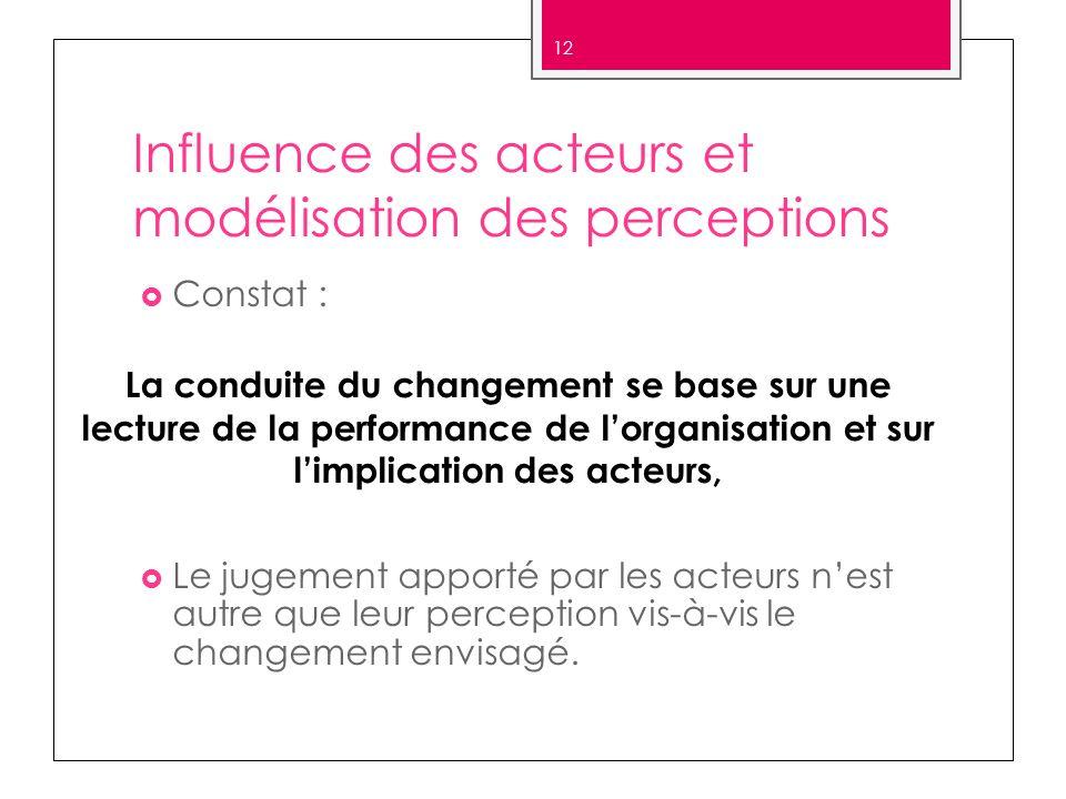 Influence des acteurs et modélisation des perceptions Constat : Le jugement apporté par les acteurs nest autre que leur perception vis-à-vis le change