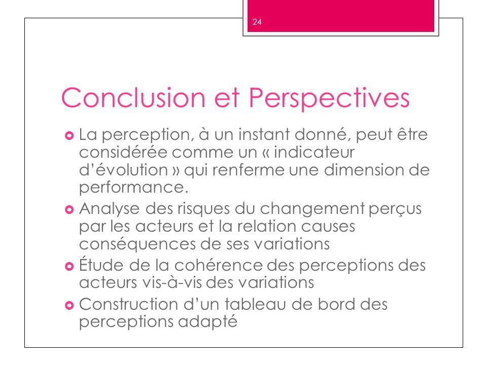 Conclusion et Perspectives La perception, à un instant donné, peut être considérée comme un « indicateur dévolution » qui renferme une dimension de pe