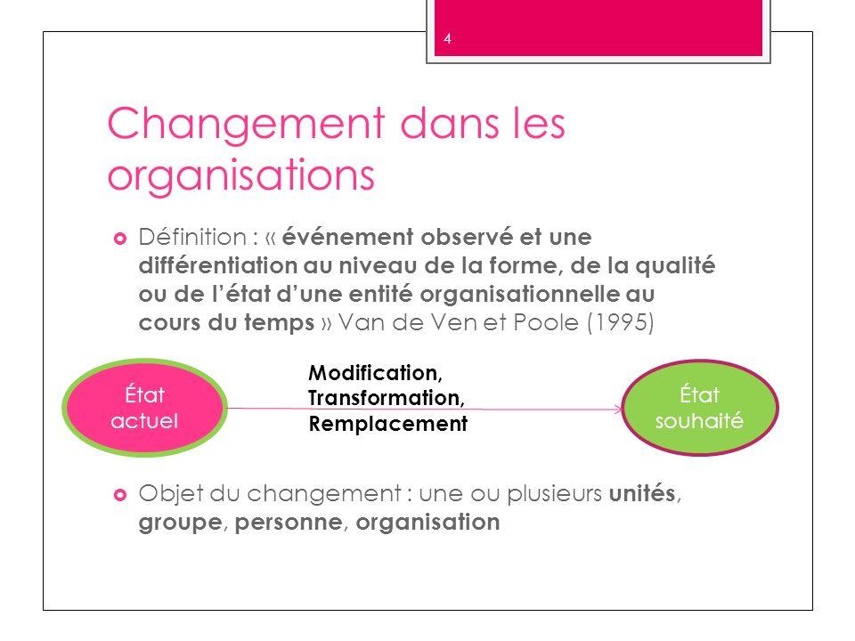 Changement dans les organisations Définition : « événement observé et une différentiation au niveau de la forme, de la qualité ou de létat dune entité