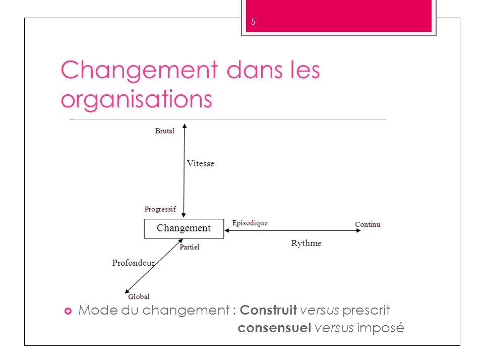 Changement dans les organisations Mode du changement : Construit versus prescrit consensuel versus imposé 5