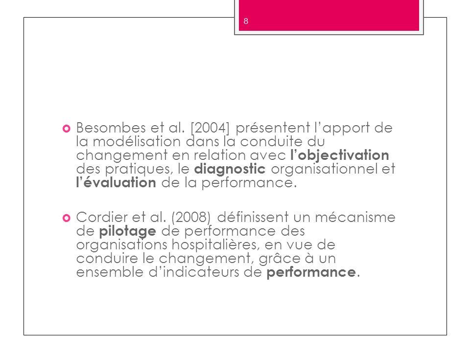 Besombes et al. [2004] présentent lapport de la modélisation dans la conduite du changement en relation avec lobjectivation des pratiques, le diagnost