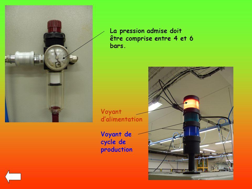 La pression admise doit être comprise entre 4 et 6 bars. Voyant dalimentation Voyant de cycle de production
