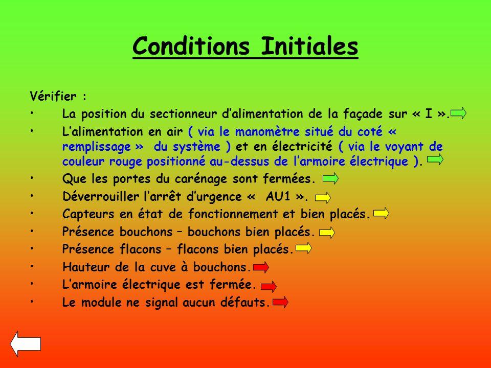 Conditions Initiales Vérifier : La position du sectionneur dalimentation de la façade sur « I ». Lalimentation en air ( via le manomètre situé du coté