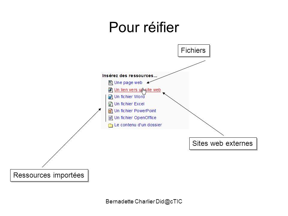 Bernadette Charlier Did@cTIC Pour réifier Fichiers Ressources importées Sites web externes