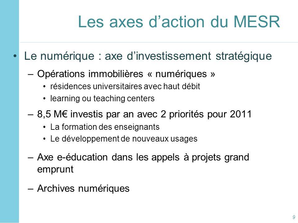 Une nouvelle structure pour soutenir cette politique Mission Numérique pour lEnseignement Supérieur MINES