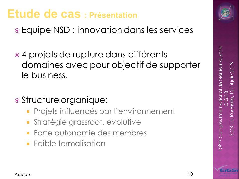 10 ème Congrès International de Génie Industriel CIGI13 EIGSI La Rochelle, 12-14 juin 2013 Equipe NSD : innovation dans les services 4 projets de rupt