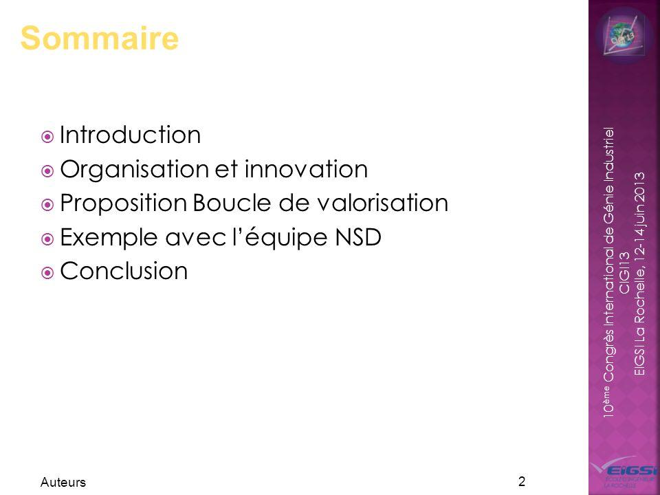 10 ème Congrès International de Génie Industriel CIGI13 EIGSI La Rochelle, 12-14 juin 2013 Introduction Organisation et innovation Proposition Boucle