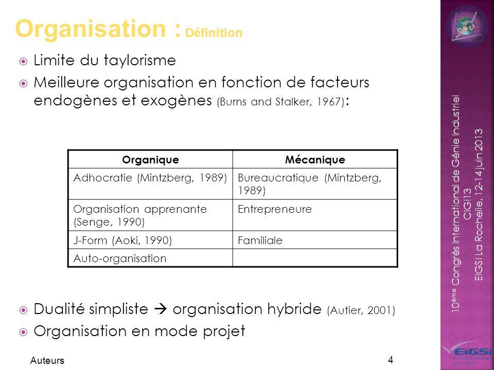 10 ème Congrès International de Génie Industriel CIGI13 EIGSI La Rochelle, 12-14 juin 2013 Limite du taylorisme Meilleure organisation en fonction de