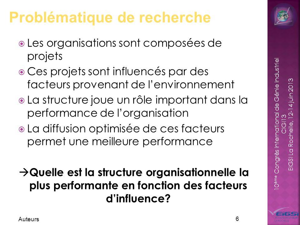 10 ème Congrès International de Génie Industriel CIGI13 EIGSI La Rochelle, 12-14 juin 2013 Les organisations sont composées de projets Ces projets son