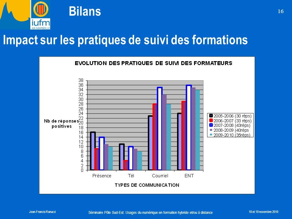 Séminaire Pôle Sud-Est: Usages du numérique en formation hybride et/ou à distance Jean-Francis Ranucci18 et 19 novembre 2010 16 Impact sur les pratiqu
