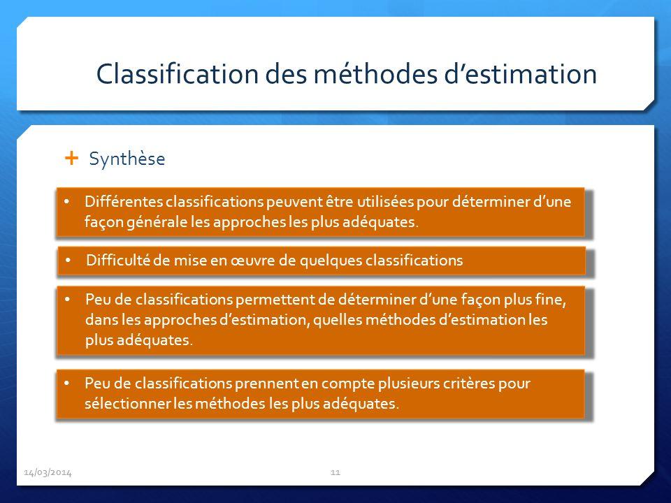 Synthèse 14/03/2014 11 Classification des méthodes destimation Peu de classifications prennent en compte plusieurs critères pour sélectionner les méth