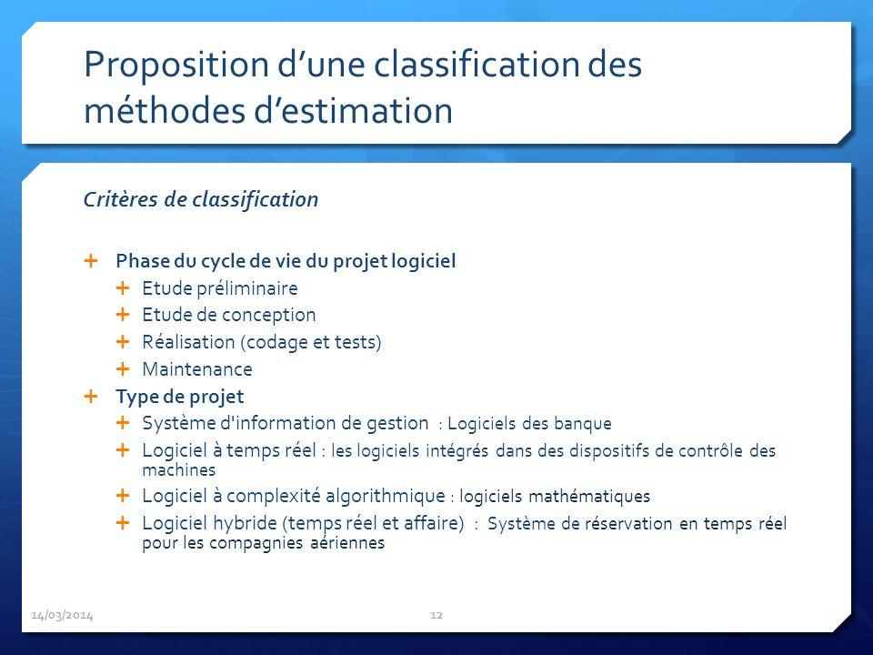 Proposition dune classification des méthodes destimation Critères de classification Phase du cycle de vie du projet logiciel Etude préliminaire Etude