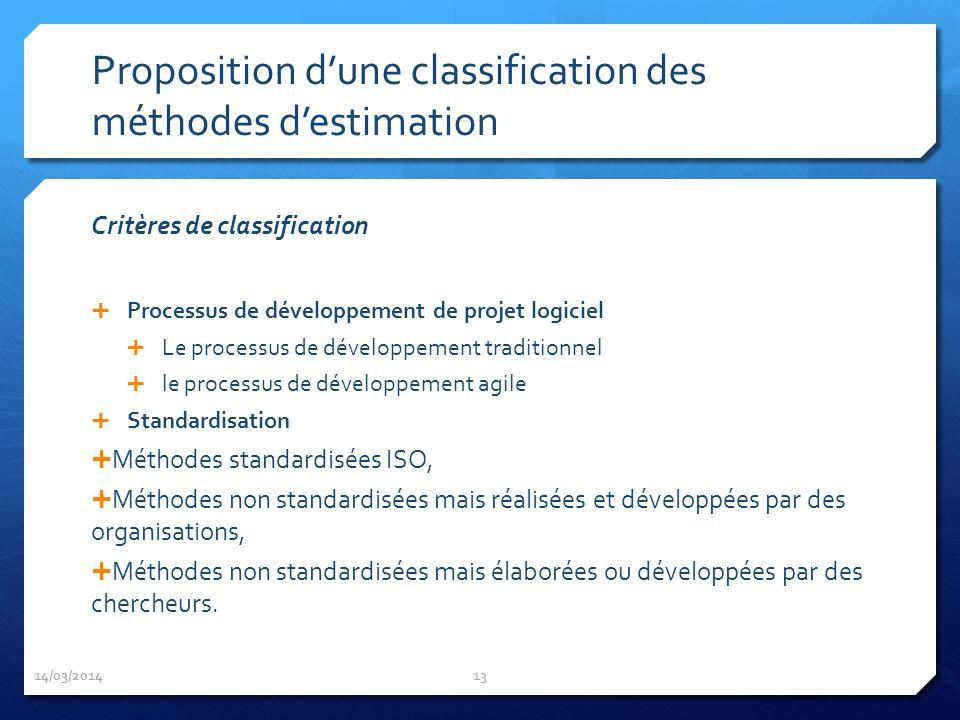 Proposition dune classification des méthodes destimation Critères de classification Processus de développement de projet logiciel Le processus de déve