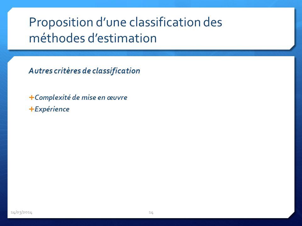 Proposition dune classification des méthodes destimation Autres critères de classification Complexité de mise en œuvre Expérience 14/03/2014 14