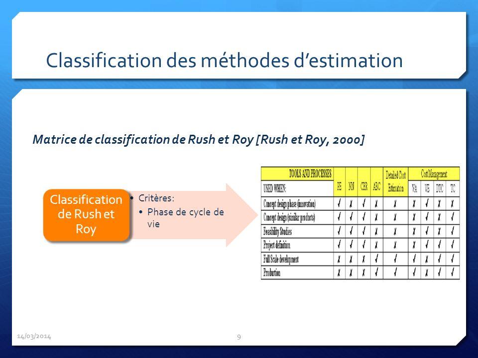 Classification des méthodes destimation 14/03/2014 9 Critères : Phase de cycle de vie Classification de Rush et Roy Matrice de classification de Rush