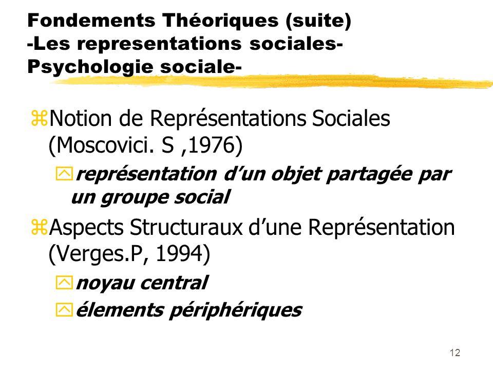 12 Fondements Théoriques (suite) -Les representations sociales- Psychologie sociale- zNotion de Représentations Sociales (Moscovici.