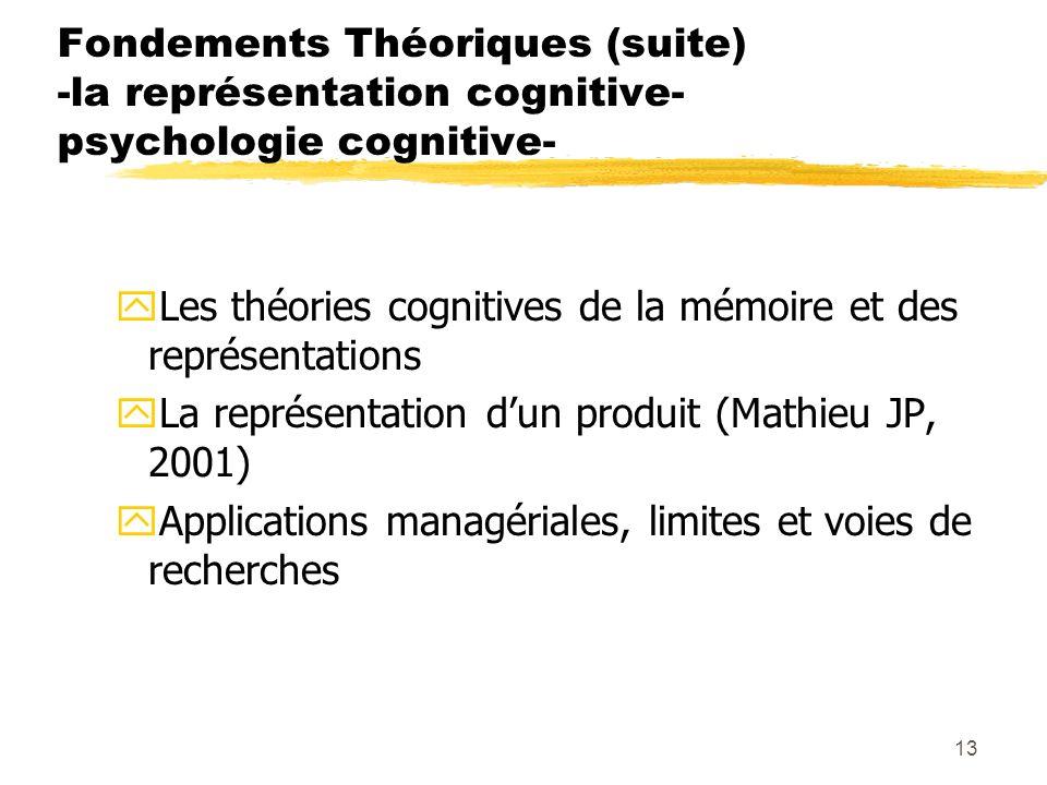 13 Fondements Théoriques (suite) -la représentation cognitive- psychologie cognitive- yLes théories cognitives de la mémoire et des représentations yLa représentation dun produit (Mathieu JP, 2001) yApplications managériales, limites et voies de recherches