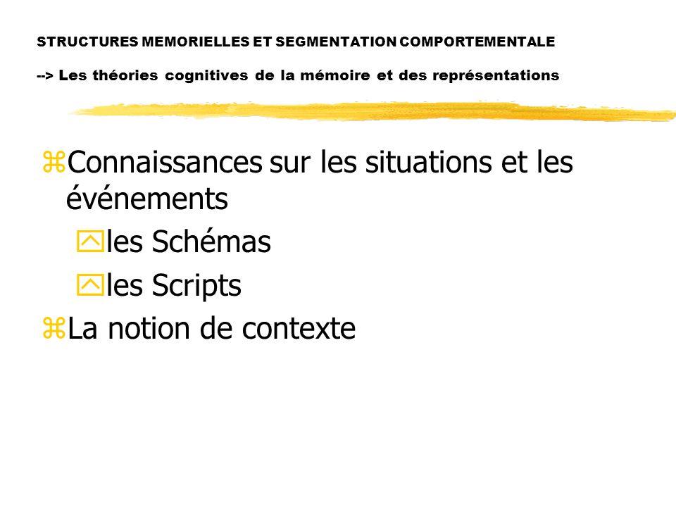 STRUCTURES MEMORIELLES ET SEGMENTATION COMPORTEMENTALE --> Les théories cognitives de la mémoire et des représentations zConnaissances sur les situations et les événements yles Schémas yles Scripts zLa notion de contexte