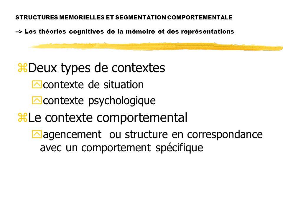 STRUCTURES MEMORIELLES ET SEGMENTATION COMPORTEMENTALE --> Les théories cognitives de la mémoire et des représentations zDeux types de contextes ycontexte de situation ycontexte psychologique zLe contexte comportemental yagencement ou structure en correspondance avec un comportement spécifique