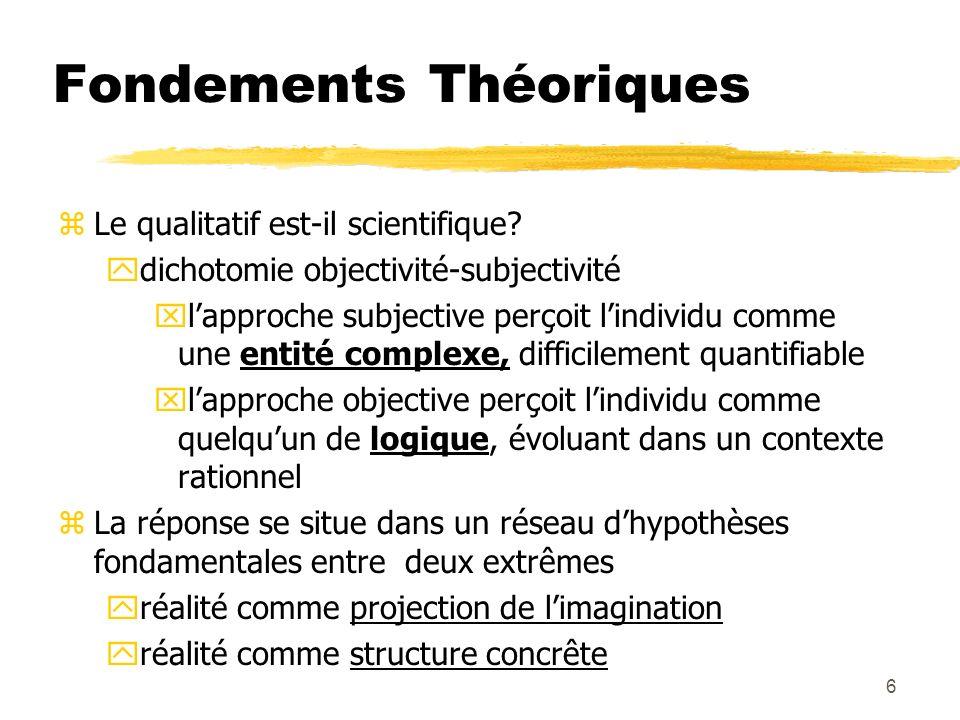 6 Fondements Théoriques zLe qualitatif est-il scientifique.