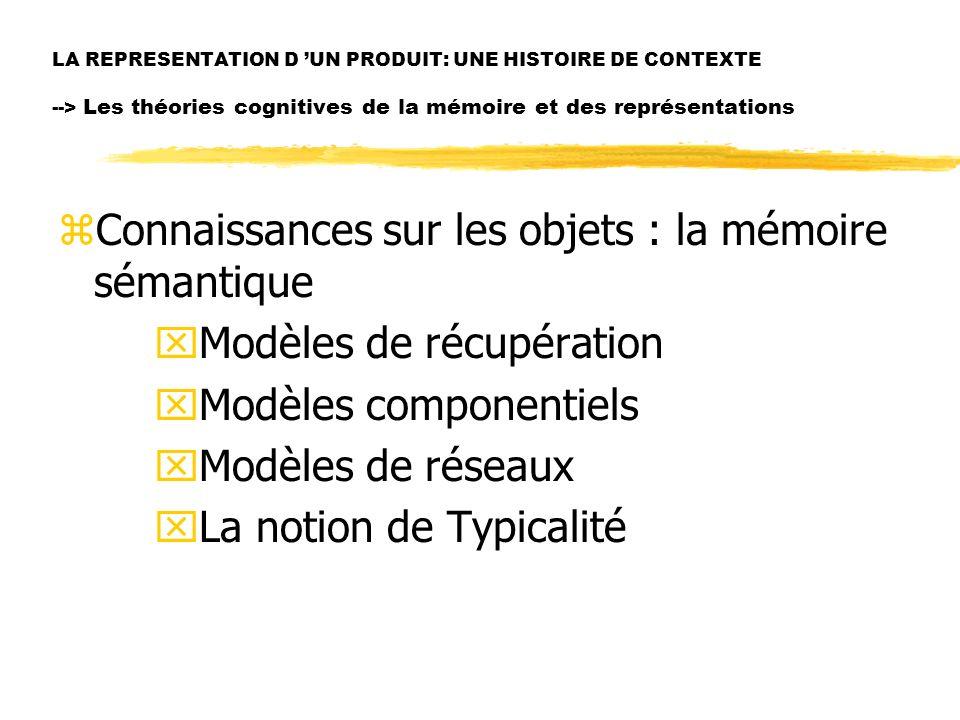 LA REPRESENTATION D UN PRODUIT: UNE HISTOIRE DE CONTEXTE --> Les théories cognitives de la mémoire et des représentations zConnaissances sur les objets : la mémoire sémantique xModèles de récupération xModèles componentiels xModèles de réseaux xLa notion de Typicalité